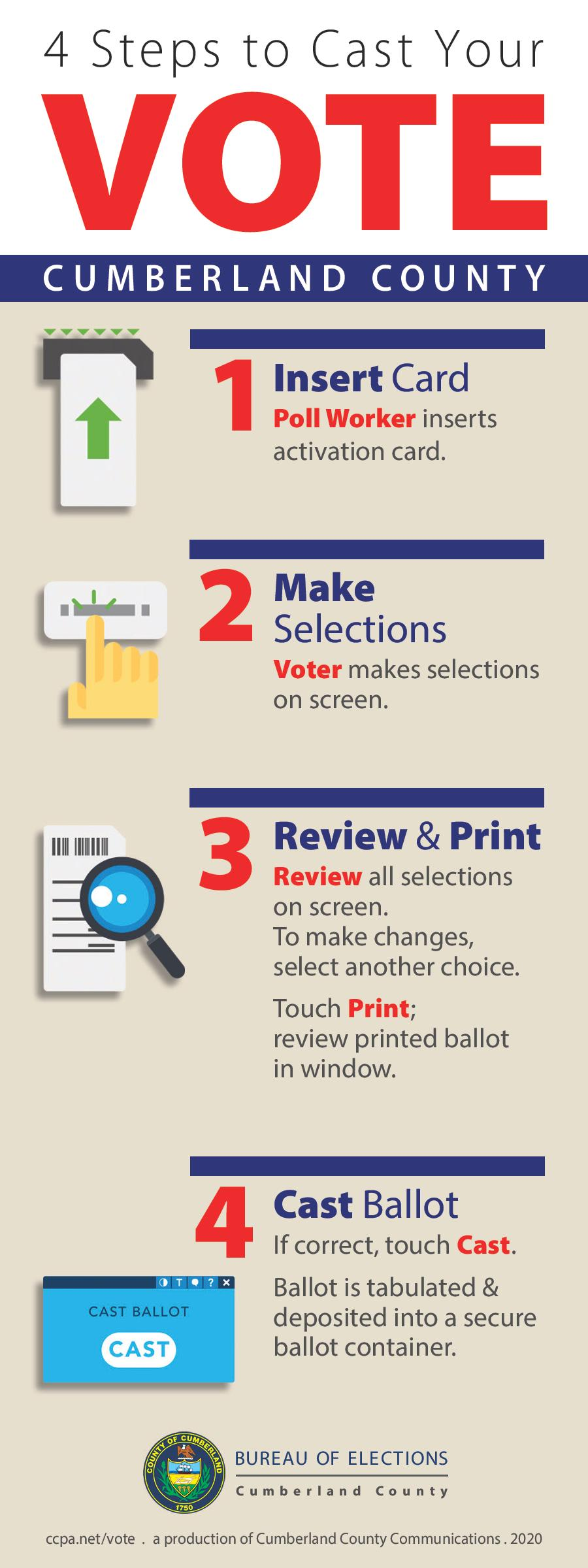 4 Steps to Vote Bookmark